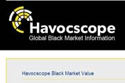 Havocscope Black Market Information